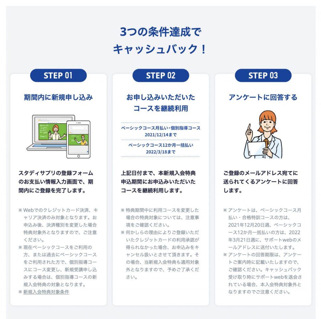 スタサプの登録方法,(番外編)キャッシュバック受取り方法