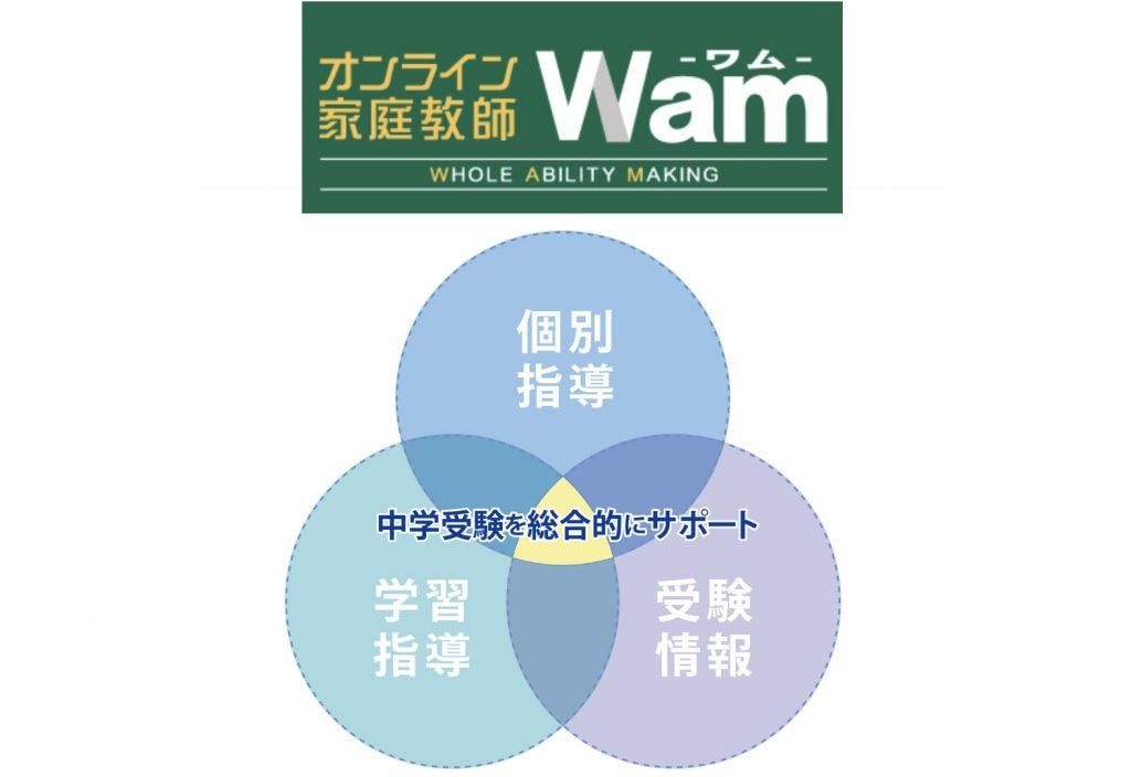 中学受験におすすめなオンライン家庭教師① Wam-ワム-